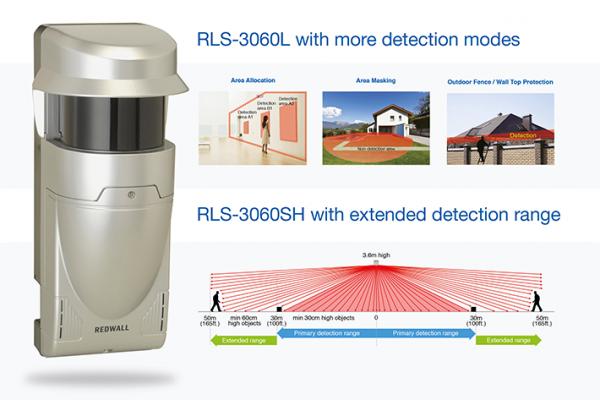 REDSCAN RLS-3060